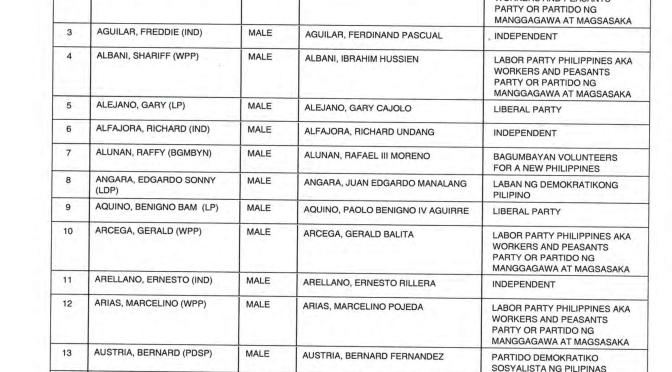 Certified List of Senatorial Candidates in upcoming may 13 2019 Philippine Elections